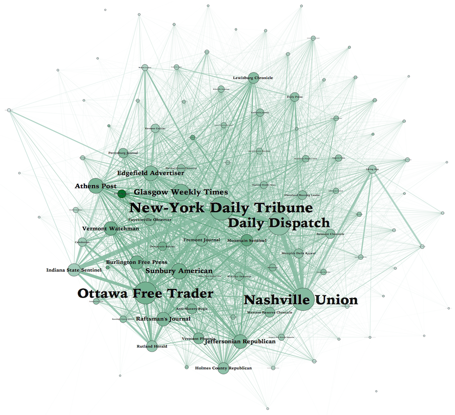 Figures 3 and 4: This network graph and detail illustrate relationships and influence among Chronicling America newspapers prior to 1861. The circles (nodes) represent individual newspapers. The circles and newspaper names are larger based on the weighted degree of that newspaper, which in this case is determined by how many reprinted texts they share in common with other newspapers in the network.. The lines between the newspapers (the edges) represent shared reprints. The thicker a given line is, the more texts the two newspapers it connects share in common. In this graph, even the thinnest lines represent more than one hundred shared reprints between publications; the thickest lines represent thousands of shared texts before 1861. The shading of each node indicates the centrality of that node, or its influence within the network. These graphs were created using the Gephi open graph visualization tool.