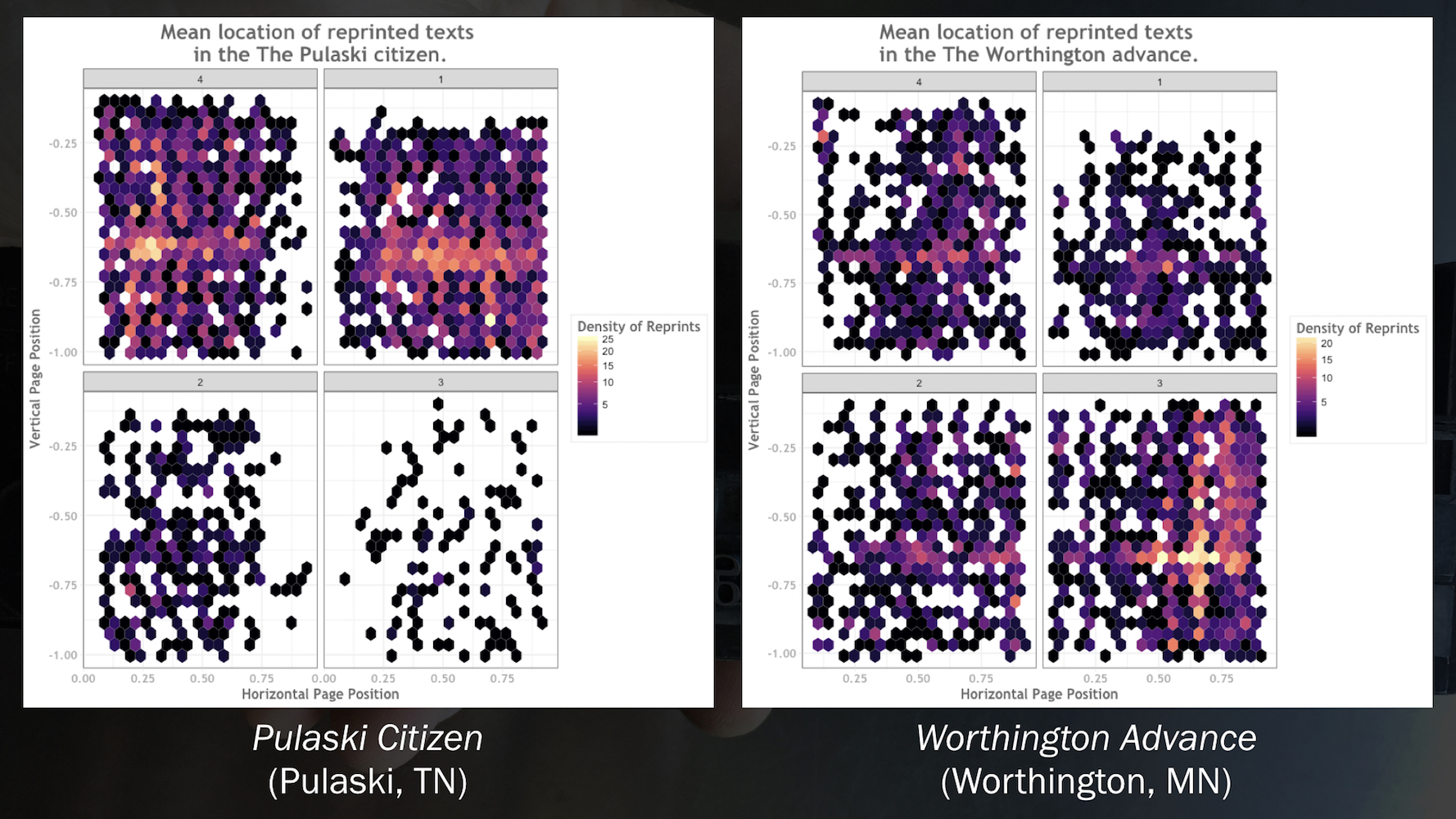 The mean location of reprinted texts in the Pulaski Citizen compared to the Worthington Advance.