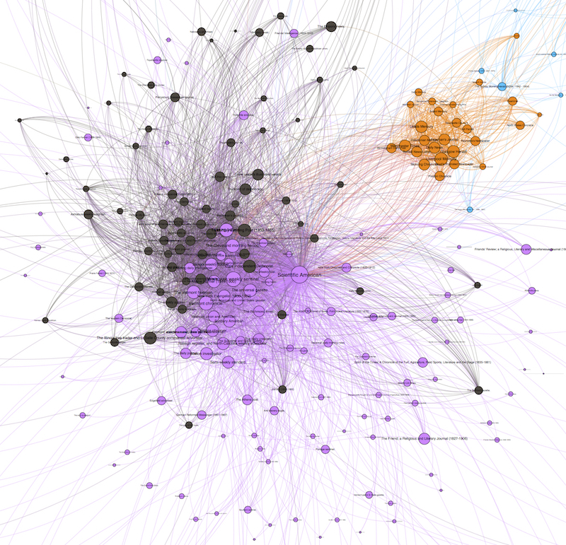 The Scientific American ego network, adjusted for lag, results in more separation and an easier-to-read visualization.